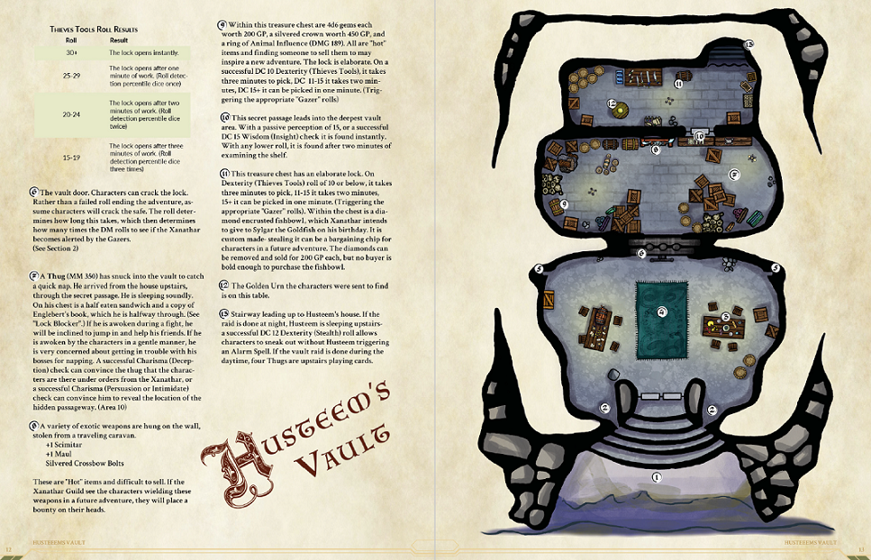 https://roguewatson com/2019/09/07/dms-guild-review-red